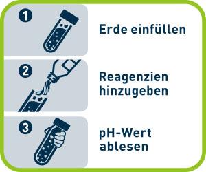 boden-pH-wert-testen